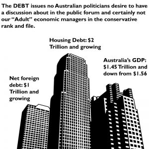 Australian indebtedness and our GDP