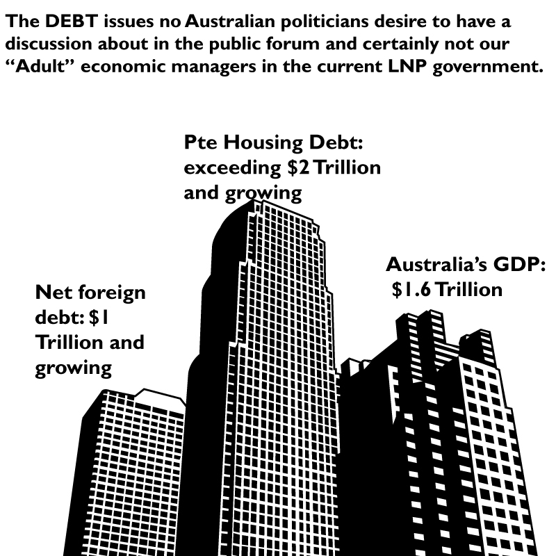 Rising indebtedness in Australia