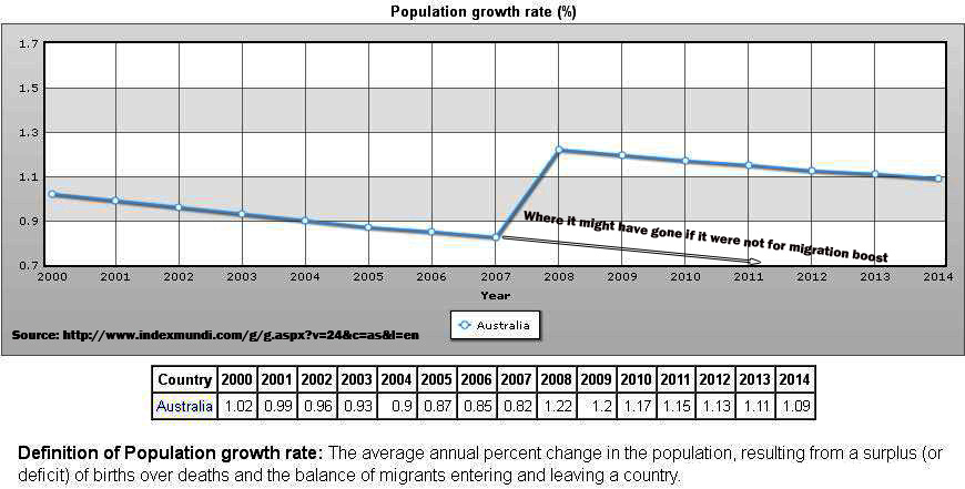 population growth and the arising environmental Population growth and the arising environmental issues harvard case study solution and analysis of harvard business case studies solutions – assignment helpin most.