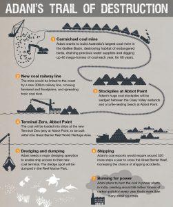 LNP's preferred mining project.