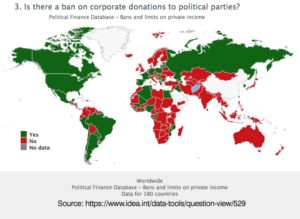 Countries that ban corporate donations